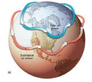 New Weather Patterns next century