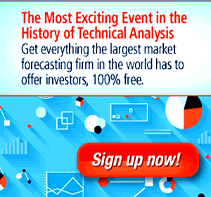 The Most Exciting Event in the History of Technical Analysis