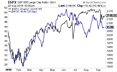 Markets Right Now: US stocks close higher