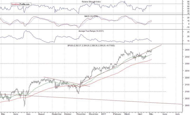 S&P, Nasdaq hit record highs as volatility drops (ENDP)