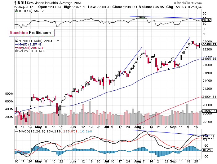 United States stocks edges up on healthcare