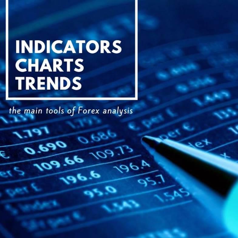 Understanding technical analysis forex