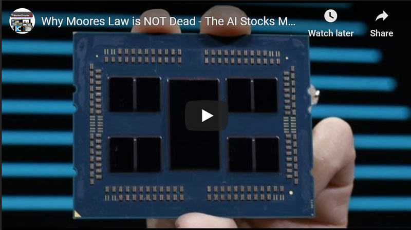 The AI Mega-trend - Moores Law is NOT Dead!