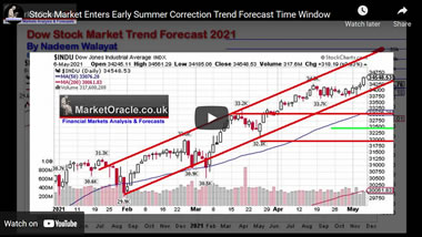 Stock Market Enters Early Summer Correction Trend Forecast Time Window