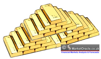 The distrust of paper assets and financial institutions is driving investors to gold.