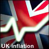 UK inflation hits the Bank of Englands 3% CPI limit
