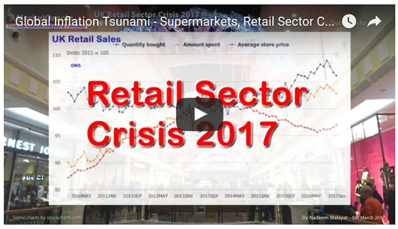Global Inflation Tsunami - Supermarkets, Retail Sector Crisis 2017