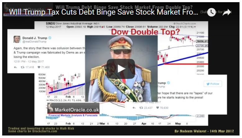 Stock Market From Double Top Bear Plunge