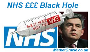 NHS Patients Told to Treat Themselves - Gordon Browns New Idea for 2008